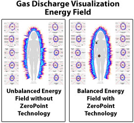 Energy Field Before and After Vibranz by ZeroPoint Global Products